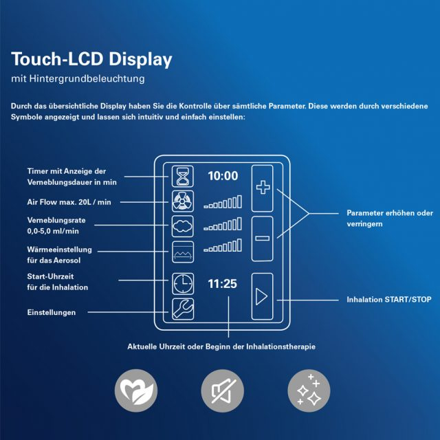 ultraschallvernebler-lcd-display